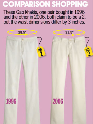 Gap pants show how vanity sizing works.